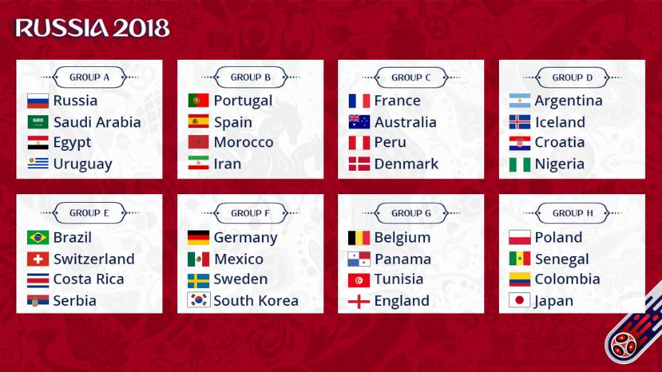 World Cup 2018 Group Stage