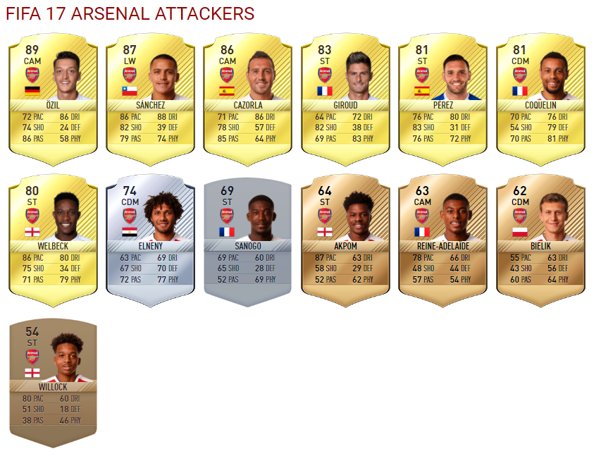arsenal-attackers
