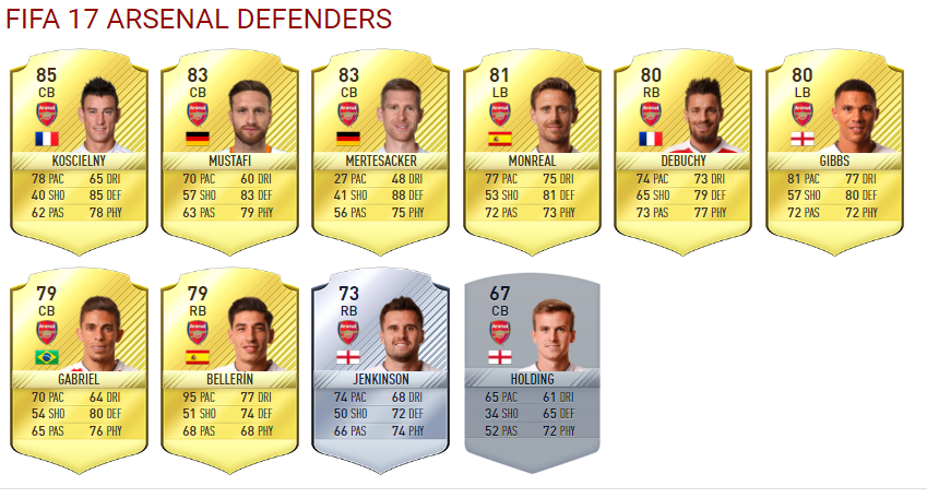 arsenal-defenders