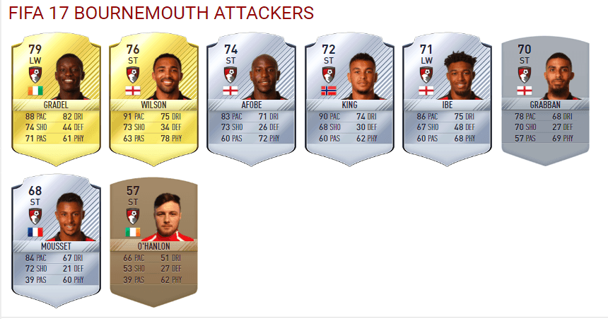 bournemouth-attackers