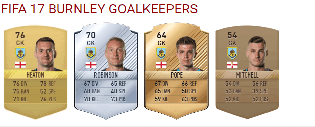 Burnley Keepers