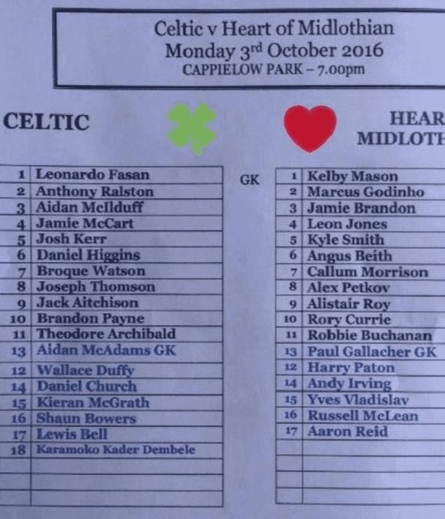 celtic-teamsheet