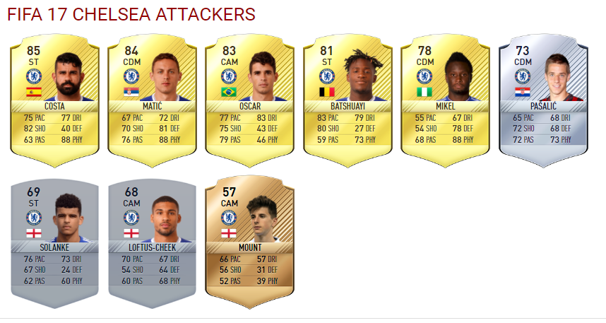 chelsea-attackers