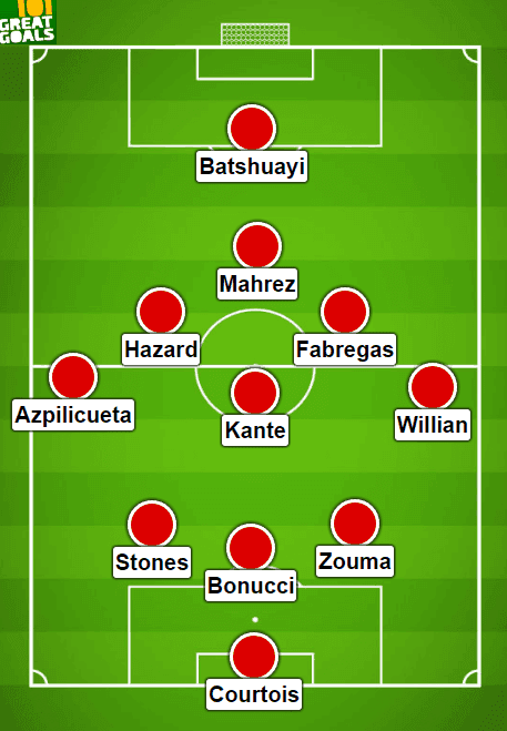 Chelsea Line-Up 201617