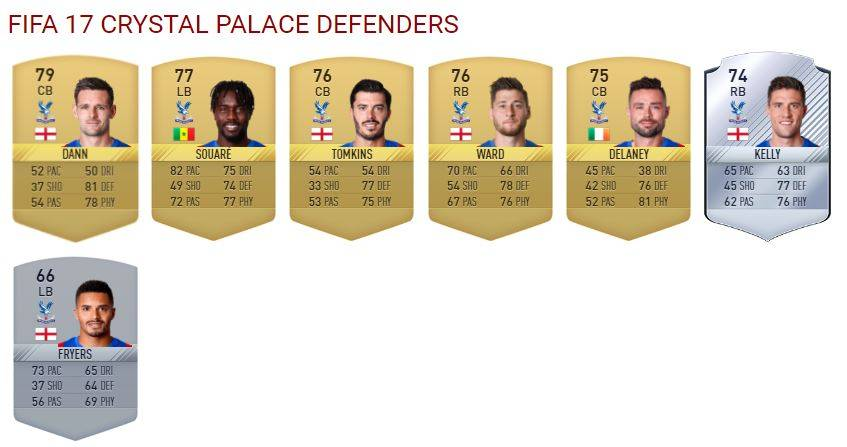 crystal-palace-defenders