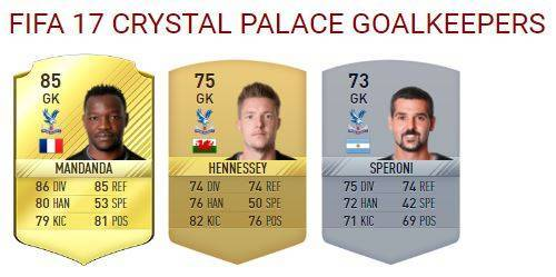 crystal-palace-goalkeepers