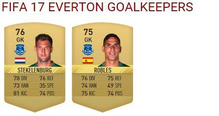 everton-goalkeepers