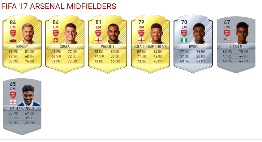fifa-17-arsenal-midfielders