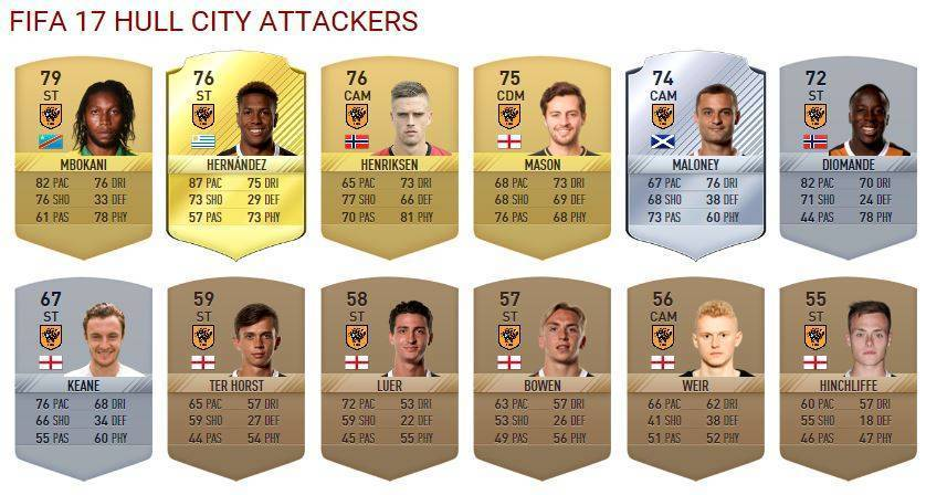 hull-city-attackers