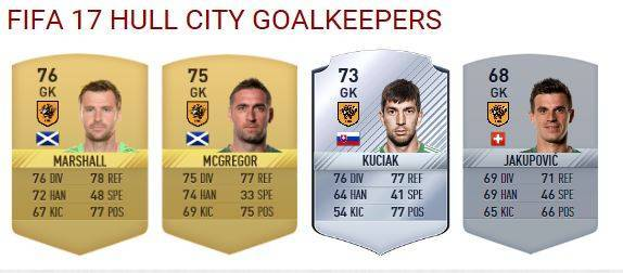 hull-city-goalkeepers