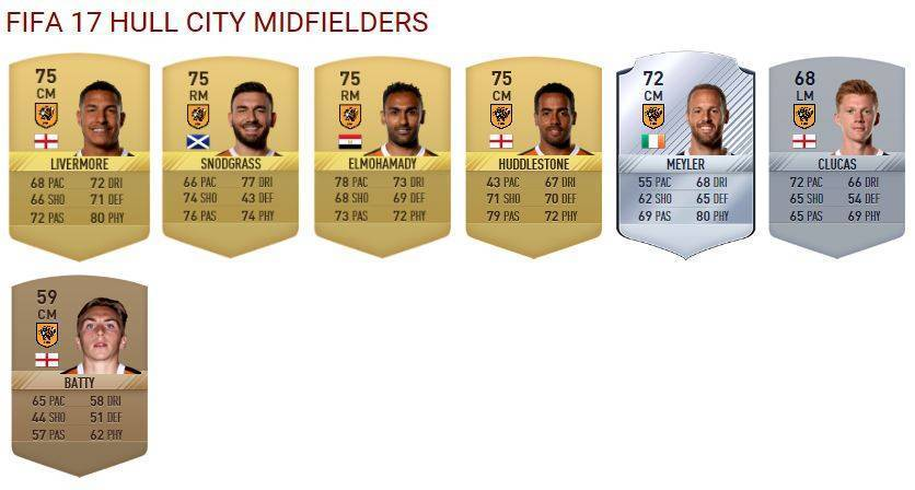 hull-city-midfielders