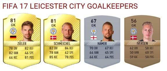 leicester-city-goalkeepers