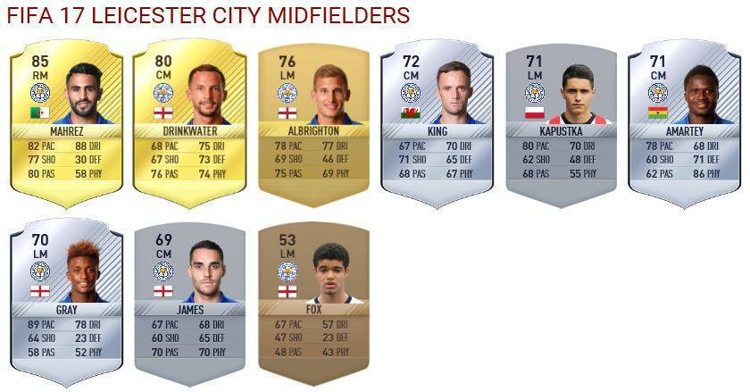 leicester-city-midfielders