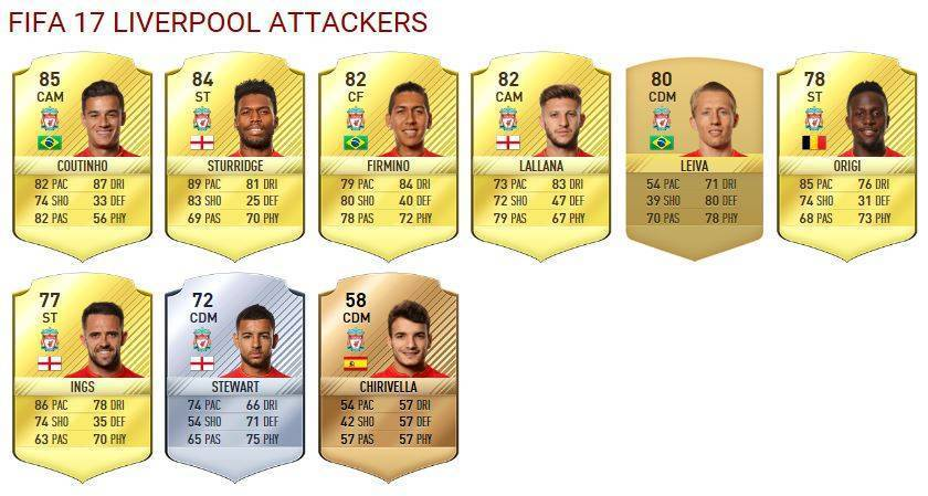 liverpool-attackers