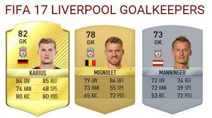 liverpool-goalkeepers