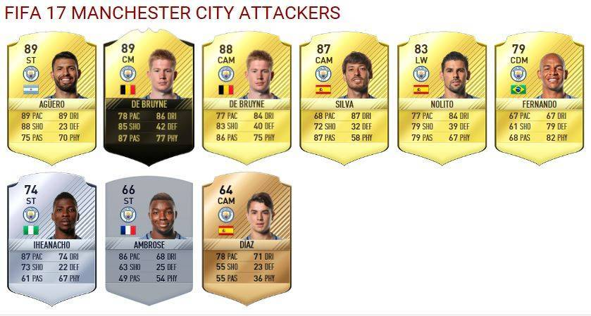manchester-city-attackers