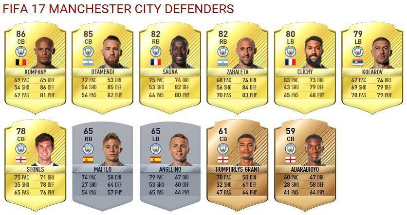 manchester-city-defenders