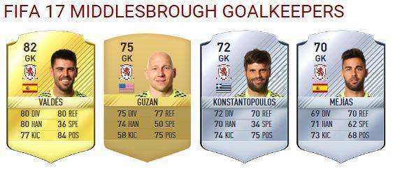middlesbrough-goalkeepers