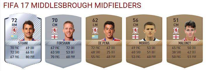 middlesbrough-midfielders