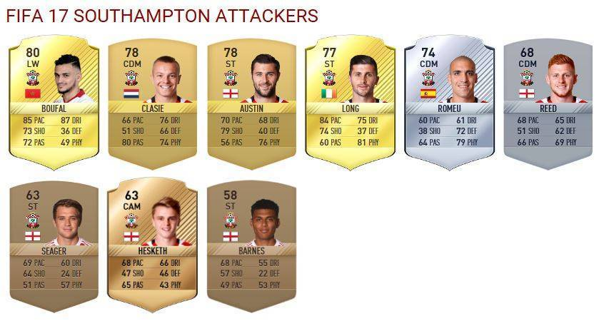southampton-attackers