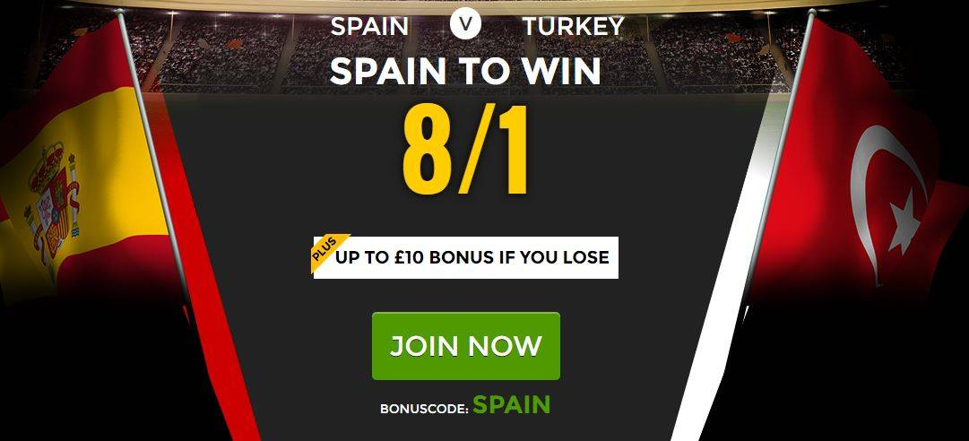 Spain Turkey NetBet