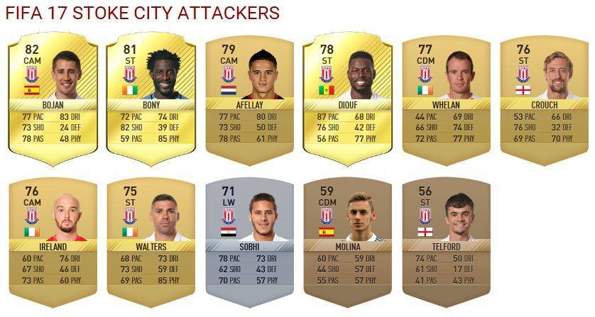 stoke-city-attackers