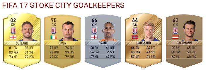 stoke-city-goalkeepers