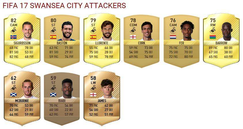 swansea-city-attackers