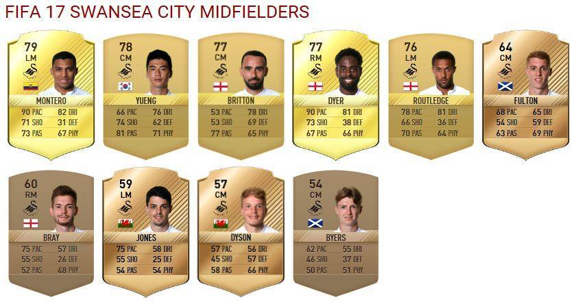 swansea-city-midfielders