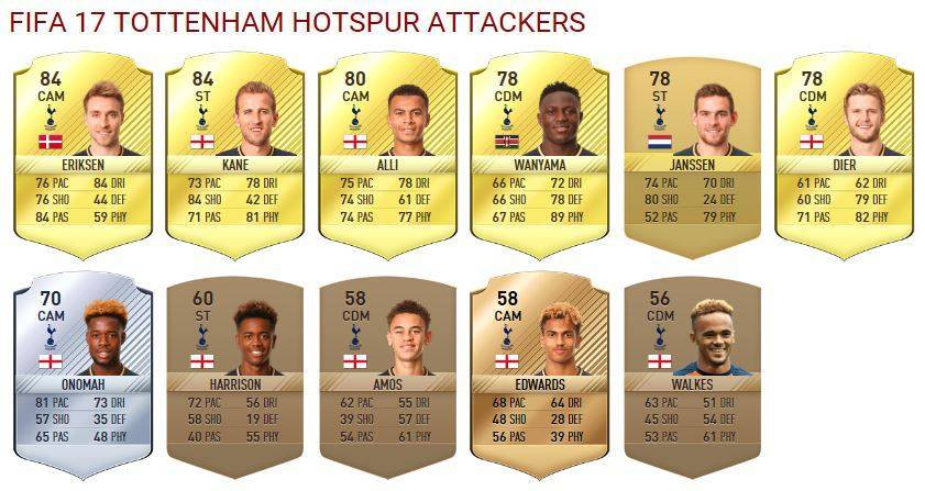 tottenham-attackers