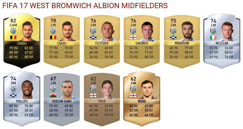 west-brom-midfielders