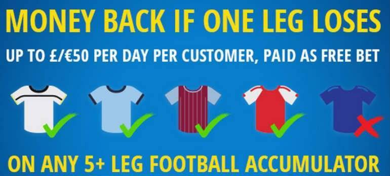 Boylesports Football Betting Offer
